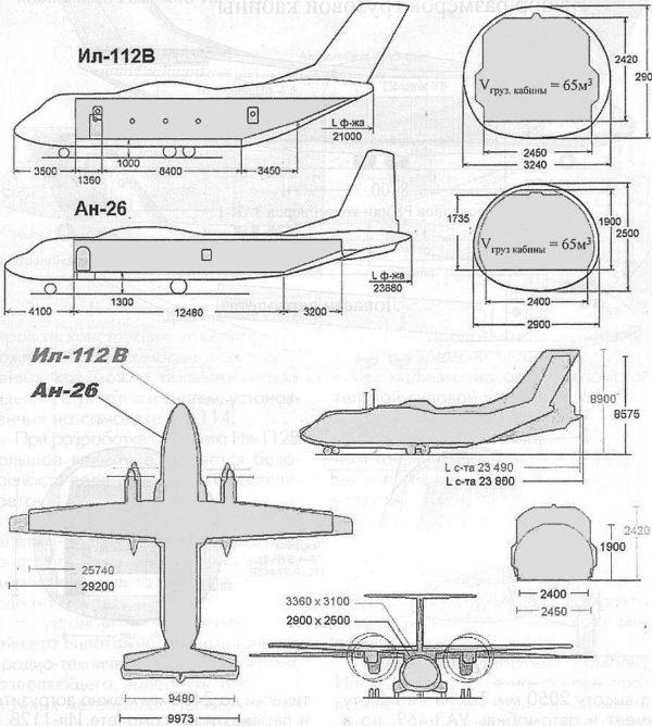 Сравнение проекций нового Ил-112В и советского Ан-26 — аналогичного ВТС предыдущего поколения