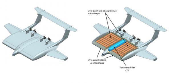 Схема воздушного судна